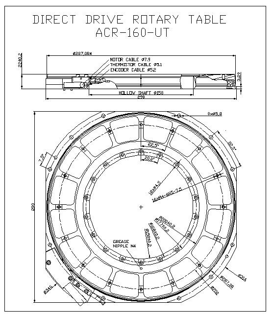rotary table acr